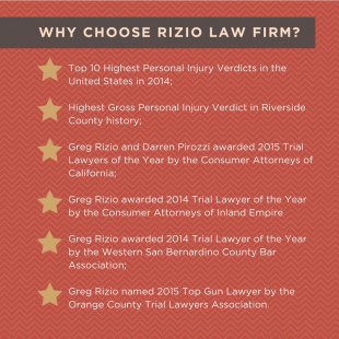 rizio-law-firm